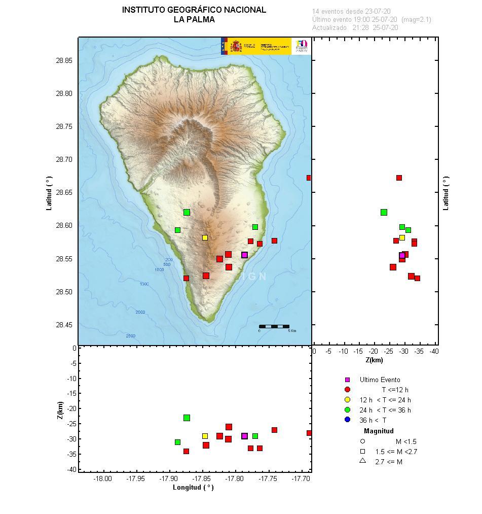 GEOLYDER NEWS: Serie sísmica en la isla La Palma